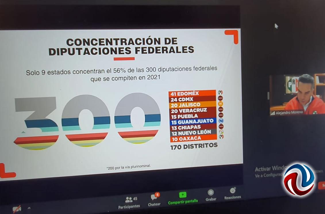 Construyendo un Frente Amplio, Morena perderá la mayoría: Alito
