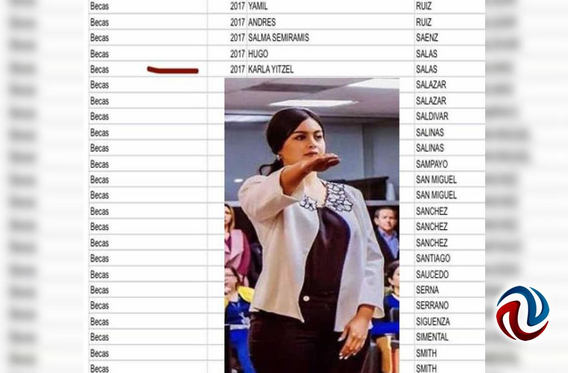 Resultado de imagen para Karla Yitzel Salas Vásquez AFN